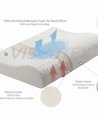 Μαξιλάρι Ύπνου RELIEF ORTHOPEDIC PILLOW (40x60x8x10) της La Luna